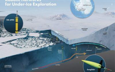 Autonomous subs spend a year cruising under Antarctic ice